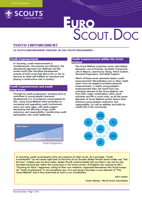 EuroScoutDoc – Youth Empowerment
